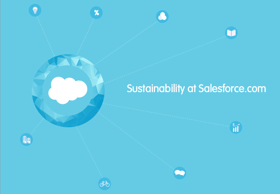 Sustainability at Salesforce