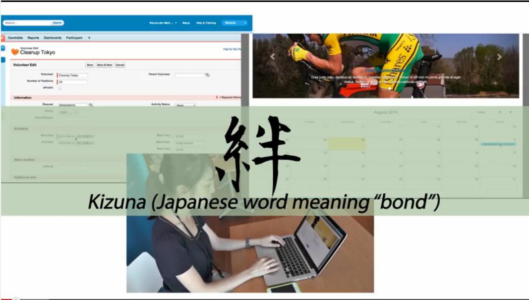 Kizuna App