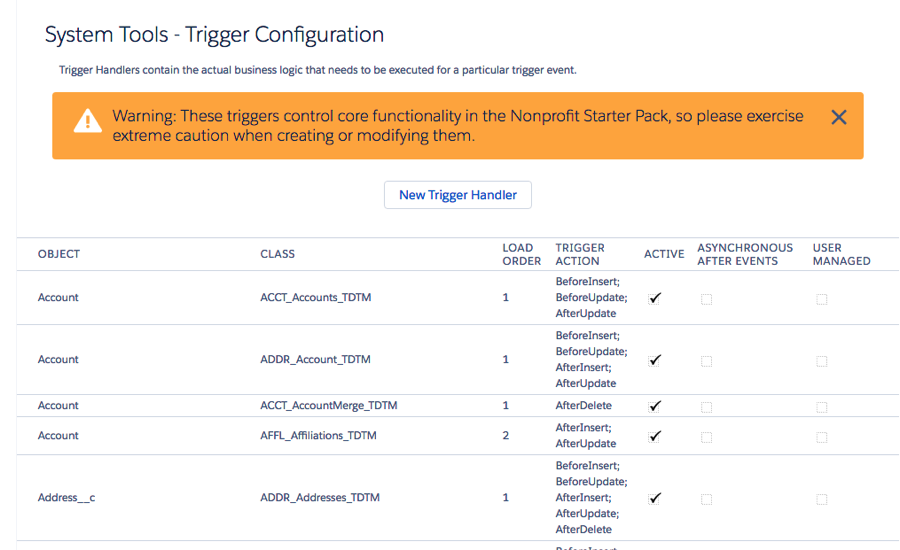 Table-Driven Trigger Management and Why it Matters