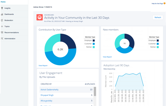 Community Dashboards