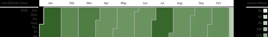 Calendar Heat Map