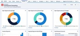 Salesforce for nonprofits can help you measure your impact.