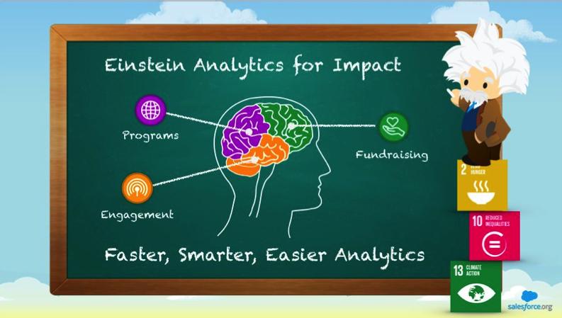 Faster, Smarter, Easier, Analytics