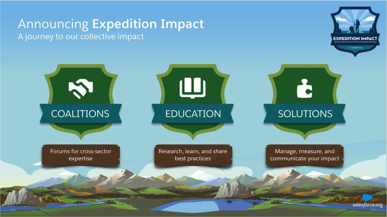 Expedition Impact: A journey to our collective impact