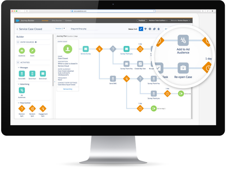 Salesforce for Nonprofits - Marketing Cloud Journey Builder