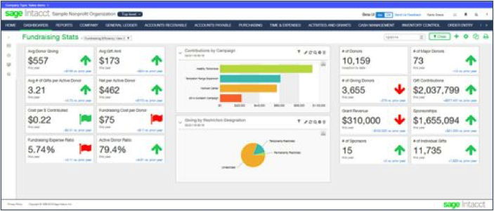 Salesforce for nonprofits works with Sage Intacct. Bring finance and fundraising together.