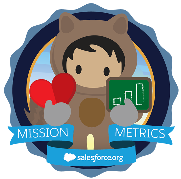 Mission Metrics