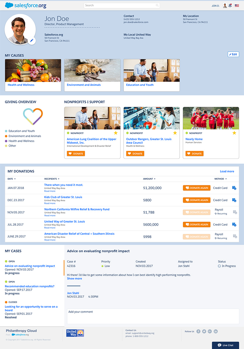 Salesforce.org Philanthropy Cloud can help make it easier to manage a corporate giving and volunteering program.