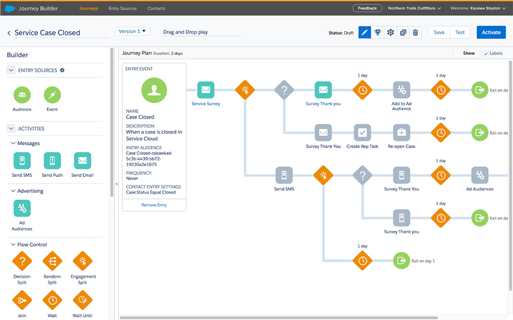 A donor journey flow for nonprofit marketing automation with Salesforce Marketing Cloud