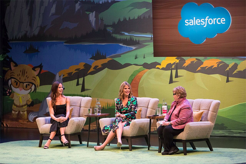Advice on submitting your session proposal for Dreamforce 2018.