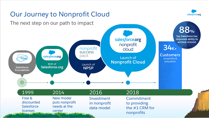 Our Journey to Nonprofit Cloud