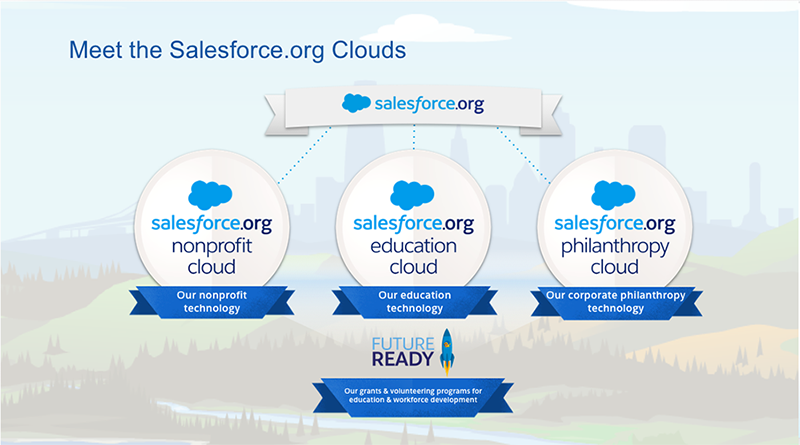 Meet the Salesforce.org Clouds