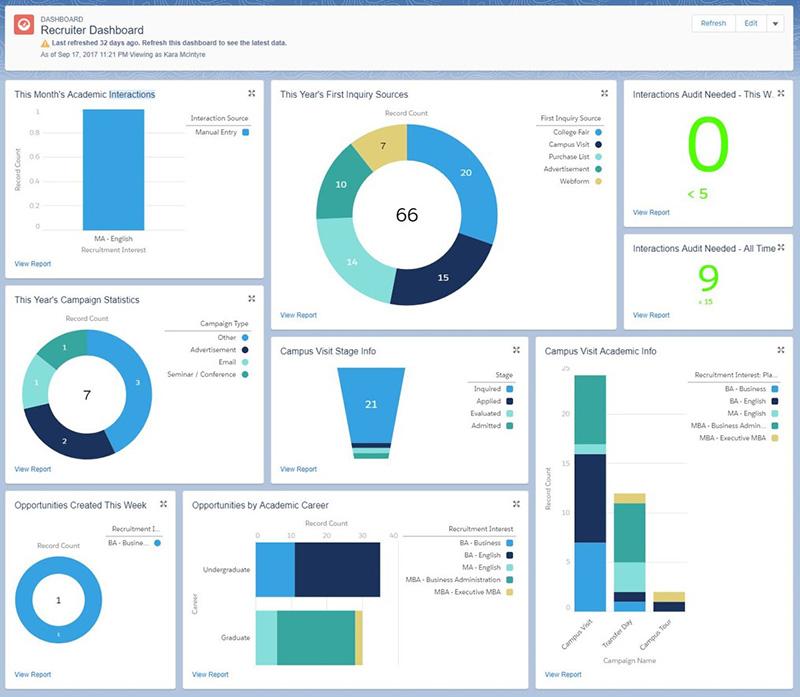 Recruiter dashboard in Interactions, built on HEDA