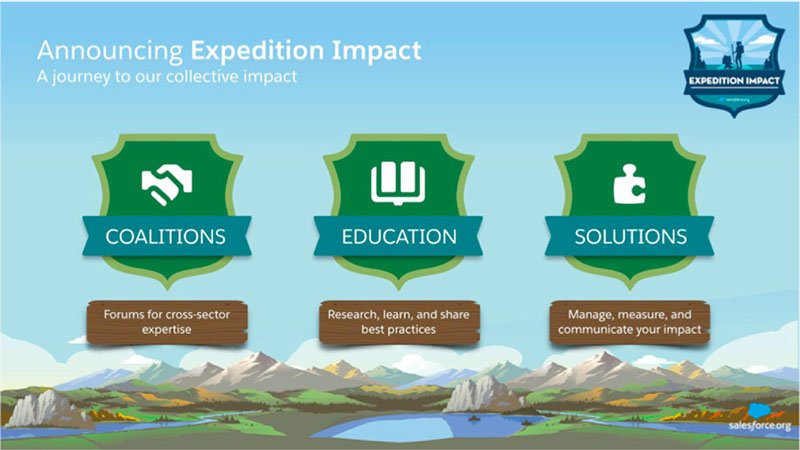 Striving for Impact: Announcing Expedition Impact