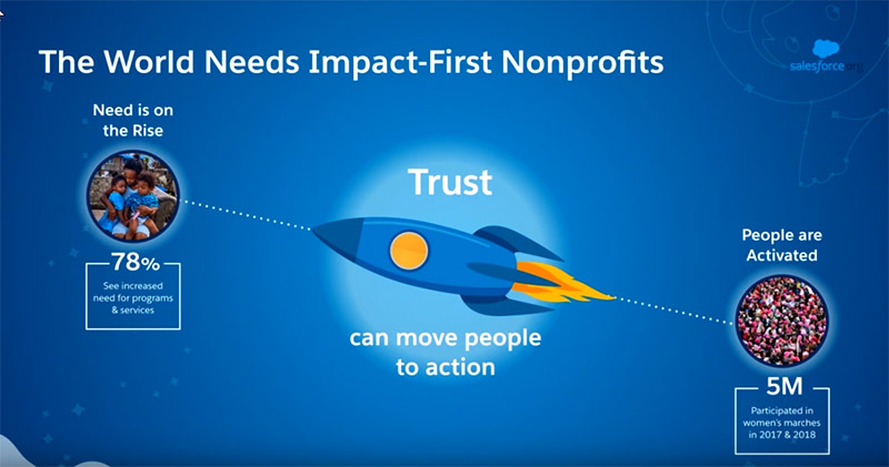 Impact-first nonprofits move people to action