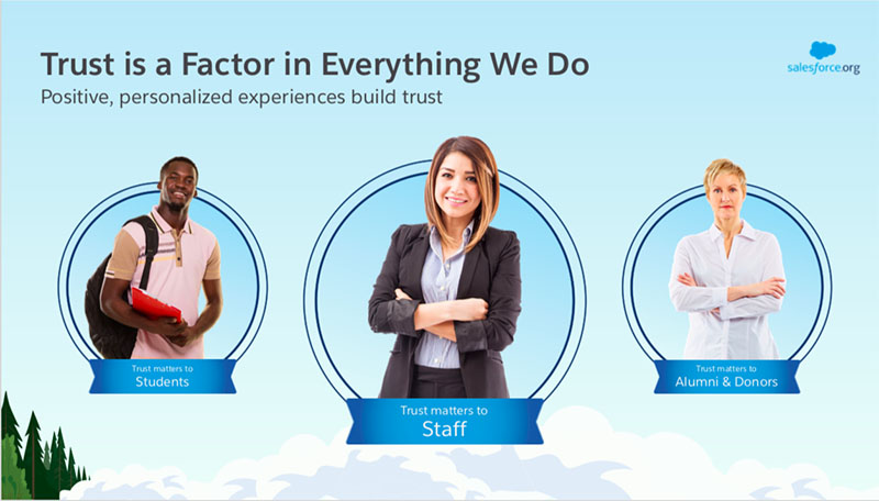 Trust is a factor in everything we do. Positive, personalized experiences build trust in higher education.