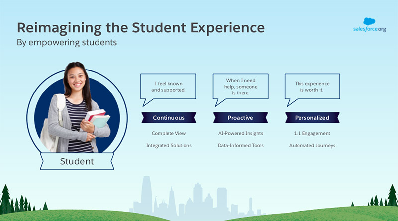 The new student experience should be continuous, proactive and personalized