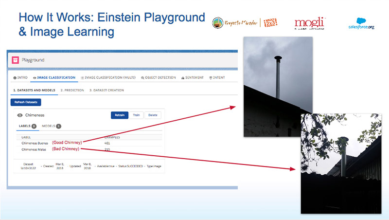 Example of using Salesforce Einstein Vision to help classify the quality of clean cookstove installation, to provide fast feedback to nonprofit employees in the field