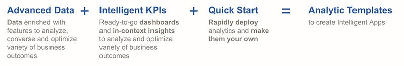 Analytics templates