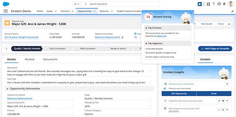 Opportunity Scoring in Sales Cloud Einstein