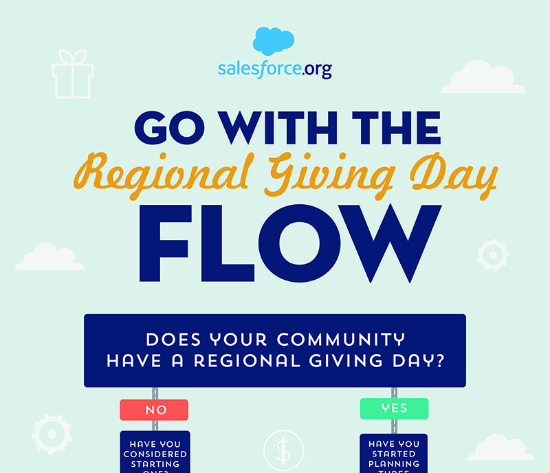 Regional Giving Days Infographic