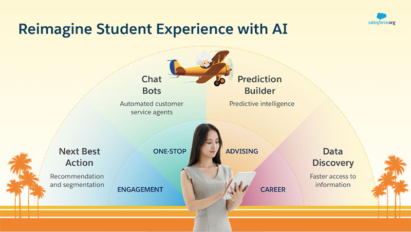Reimagining the student experience with AI