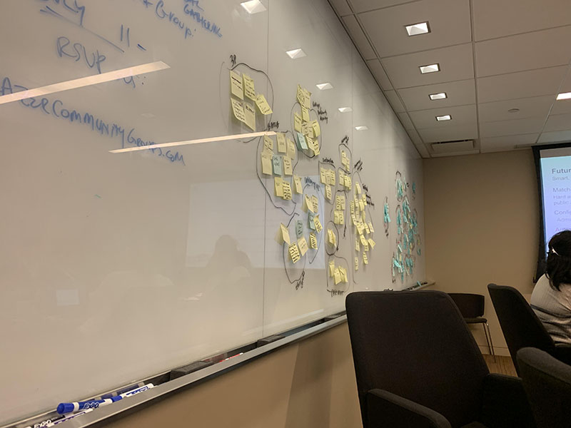 Brainstorming session with what we do well (yellow stickies) and where we need to improve (blue stickies)