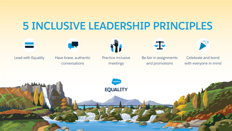 Inclusive leadership practices
