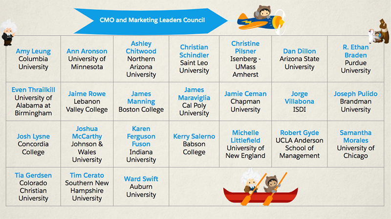 Meet the New Higher Education CMO and Marketing Leaders Council