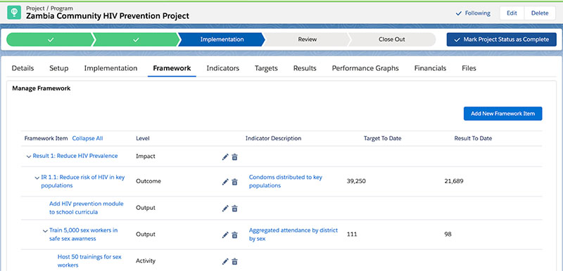 An example Logframe created in Amp Impact for a community-based HIV prevention project in Zambia.