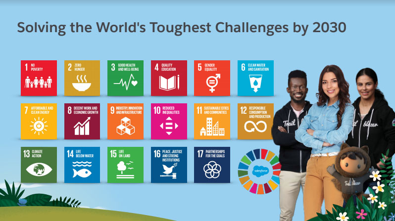 List of the 17 Sustainable Development Goals, or SDGs, launched at the United Nations in 2015