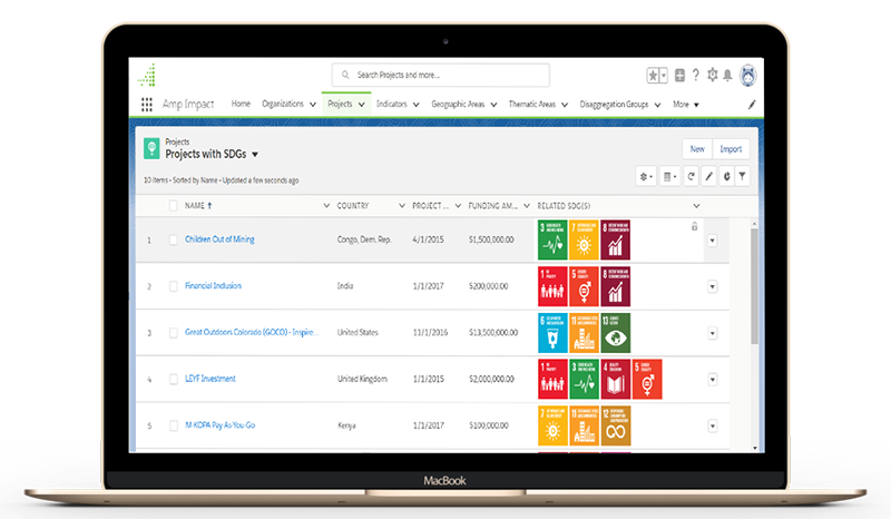 Amp Impact allows you to tag programs and projects with SDGs and define indicators to track  impact across the 17 Global Goals. Check out this live demo of Amp Impact with the Aga Khan Foundation