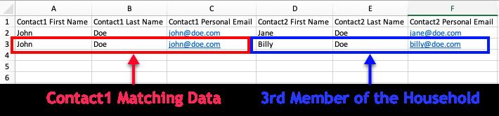 Screenshot of a spreadsheet for an NPSP data import