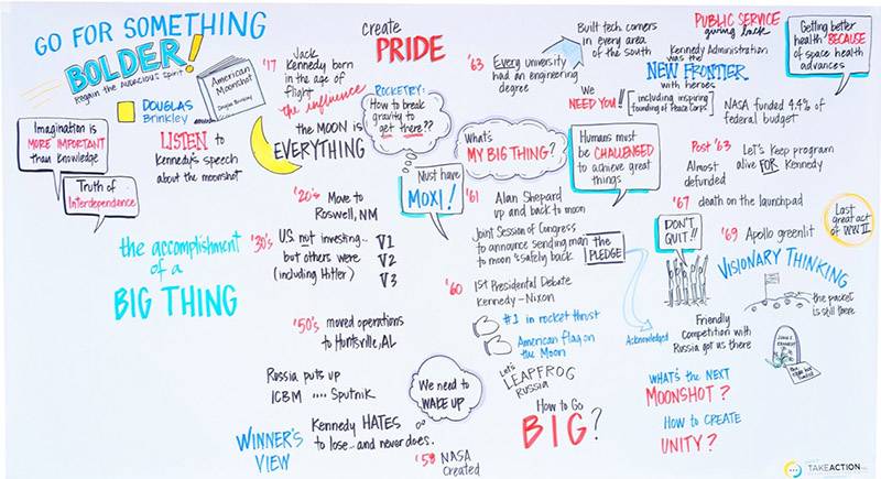 Notes from a discussion on going for bold goals in social impact