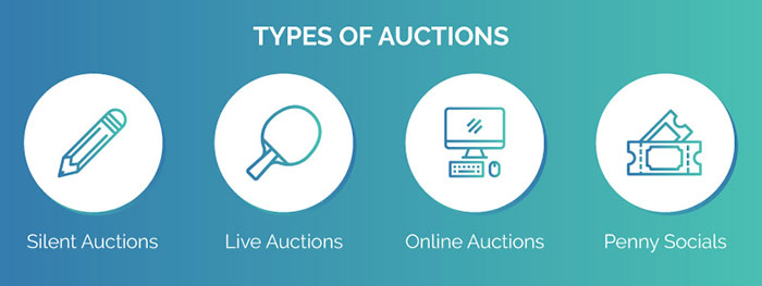 Learn the differences between the types of charity auctions you can run.