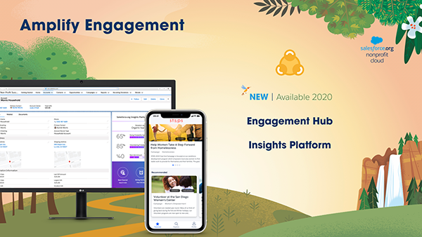 Elevate Fundraising from Salesforce.org for better nonprofit marketing software.