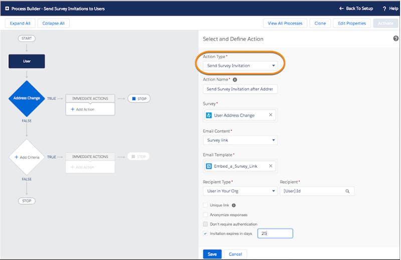 Automate a Survey send with Process Builder