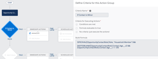 Screenshot and process diagram for defining criteria for the action group