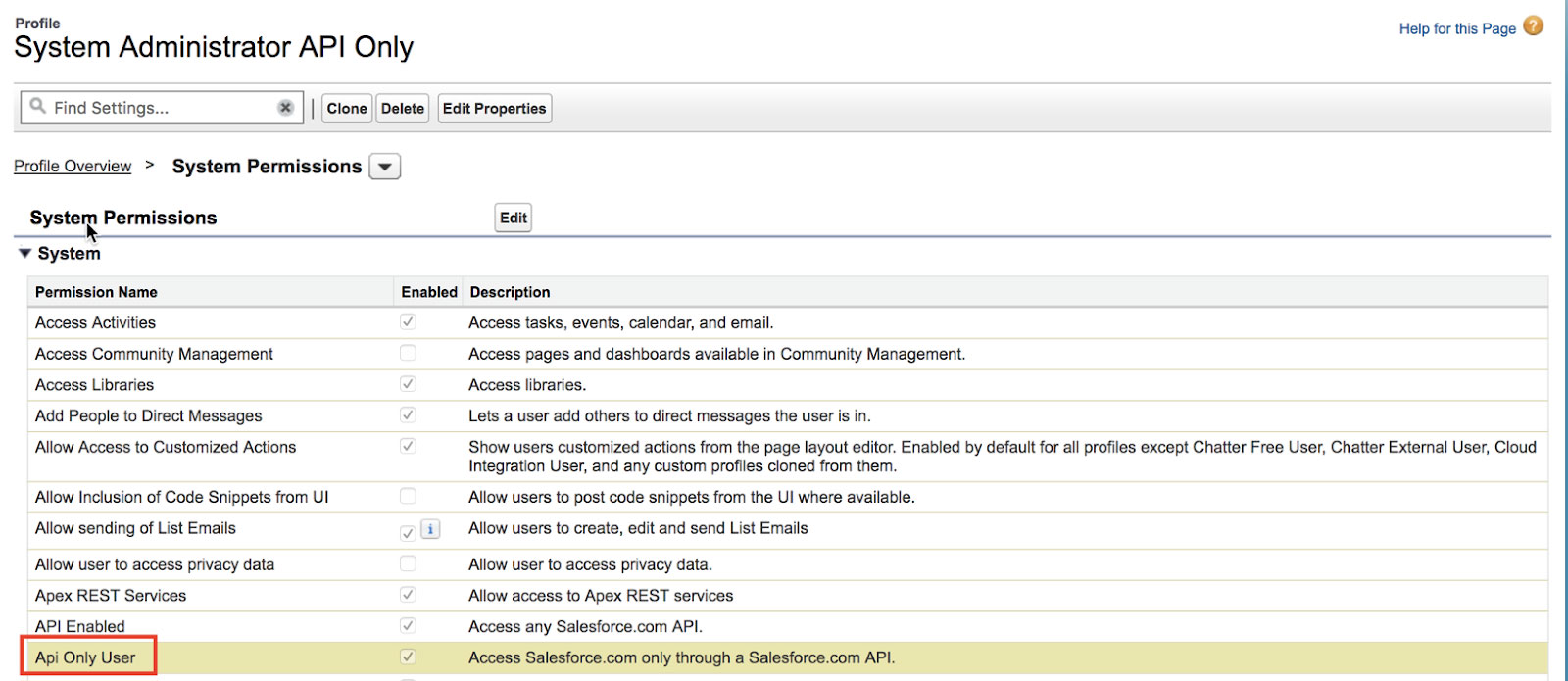 Salesforce System Admin API Profile Overview