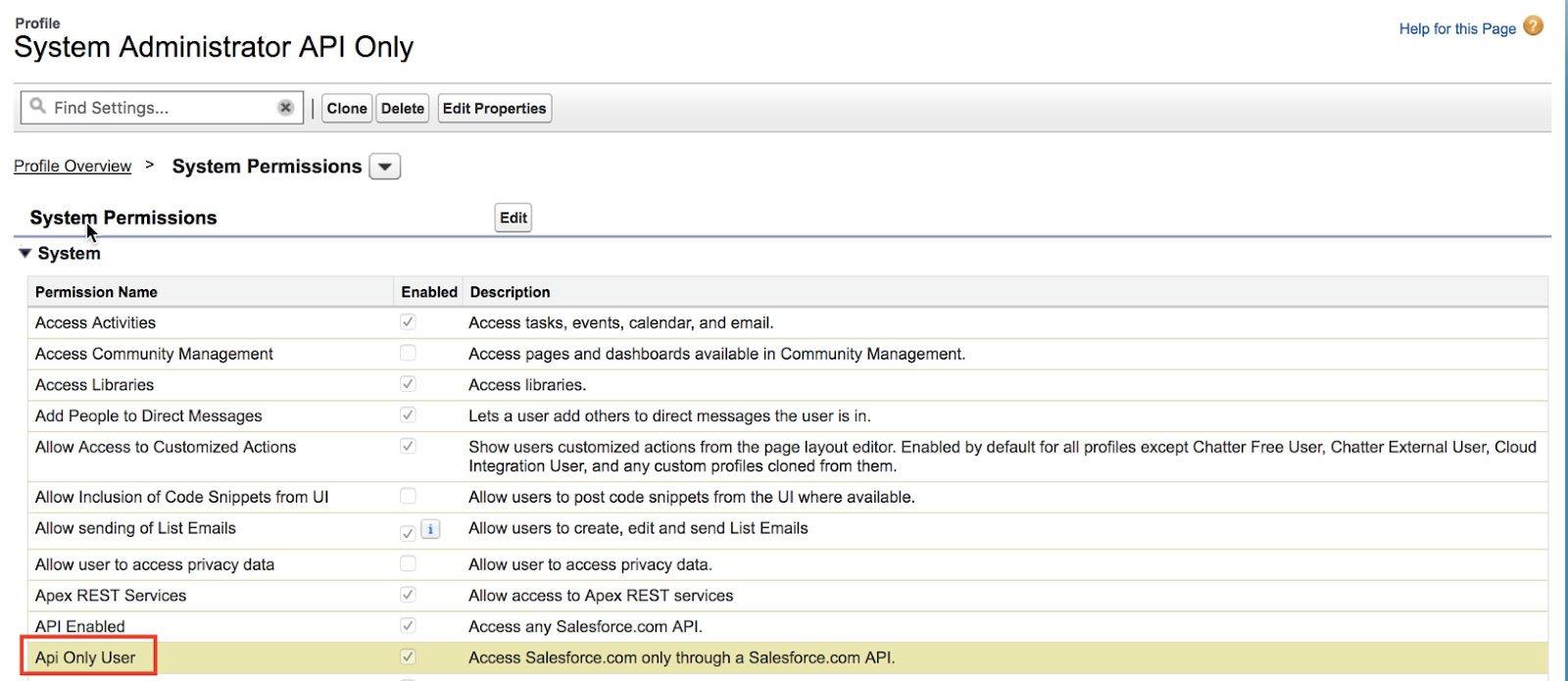 Salesforce System Admin API Profile Overview