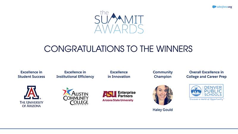 Summit Awards 2020 Winners