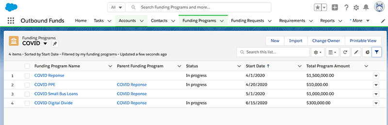 Outbound Funds module - funding programs