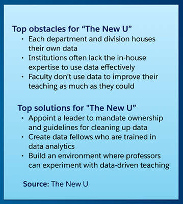 Top obstacles and solutions in The New U White Paper