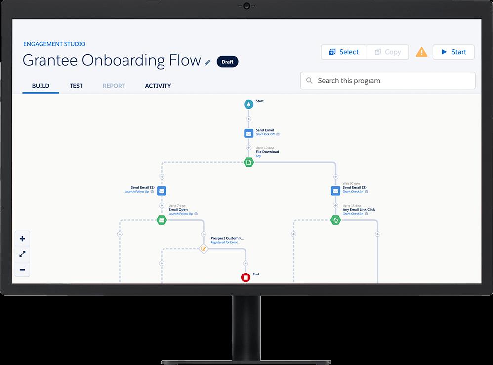 Pardot's grantee onboarding flow chart feature on a desktop