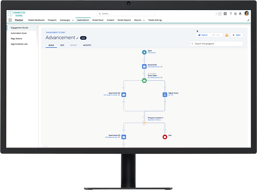 Dashboard of an automated workflow in Education Cloud for K12 on a desktop