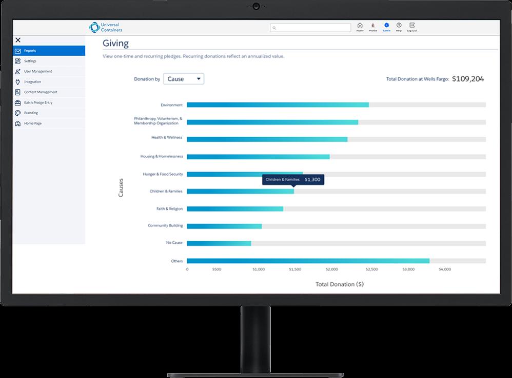 Philanthropy Cloud giving dashboard