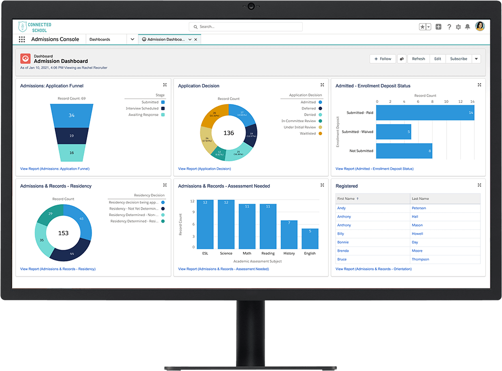Dashboard showing admissions and enrollment trends for schools on a desktop