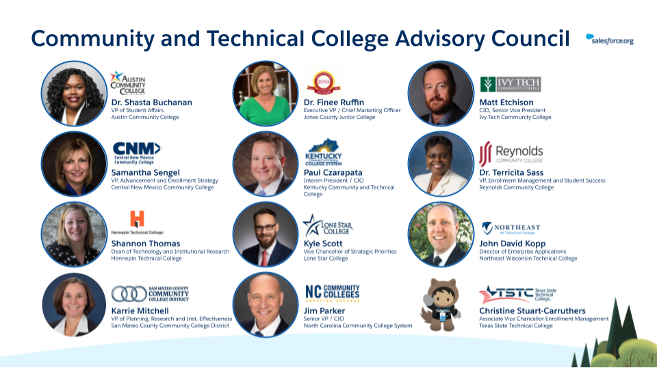 Headshots of new Community & Technical College Advisory Council members