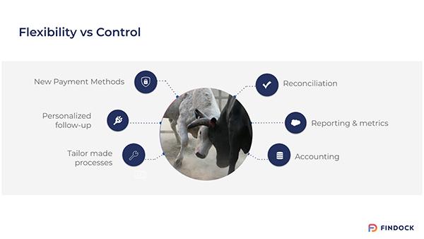 Flexibility vs control graphic