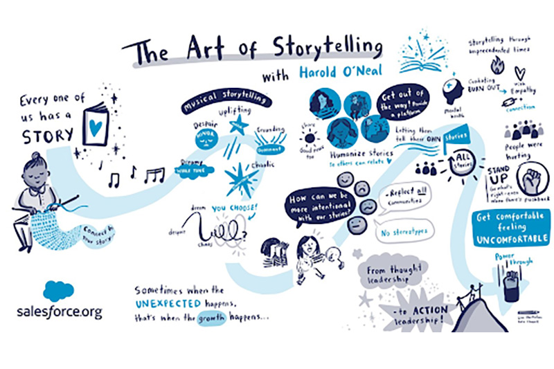Graphic illustration of the live storytelling event for nonprofit executives.